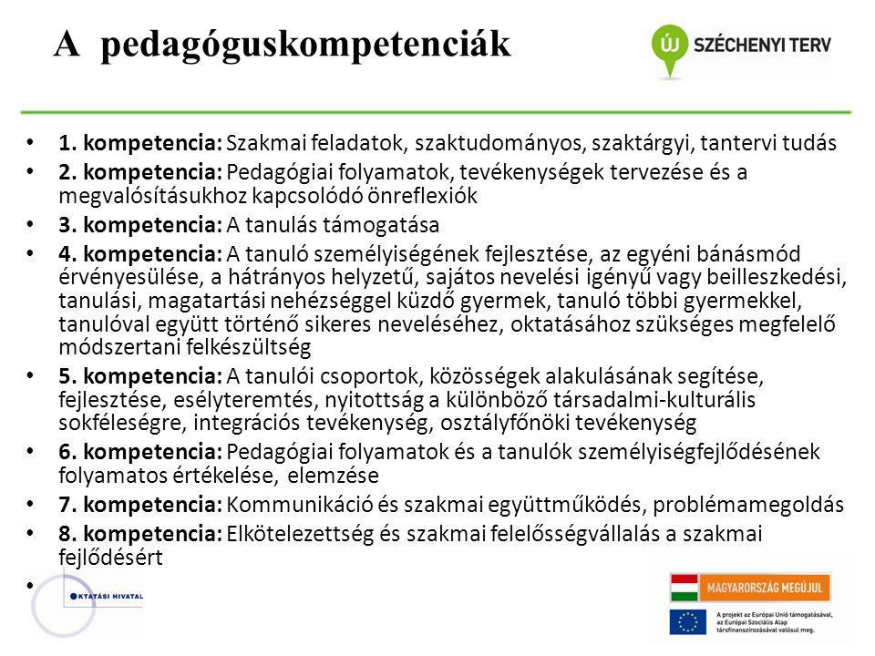 A pedagóguskompetenci á k 1. kompetencia: Szakmai feladatok, szaktudományos, szaktárgyi, tantervi tudás 2. kompetencia: Pedagógiai folyamatok, tevéken