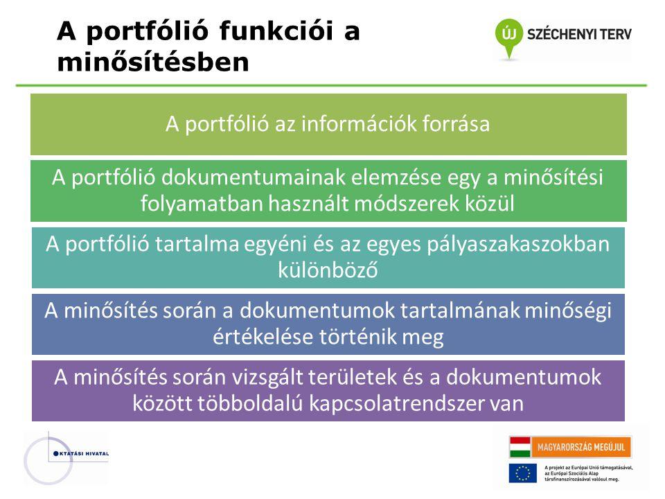A portfólió funkciói a minősítésben A portfólió az információk forrása A portfólió dokumentumainak elemzése egy a minősítési folyamatban használt móds