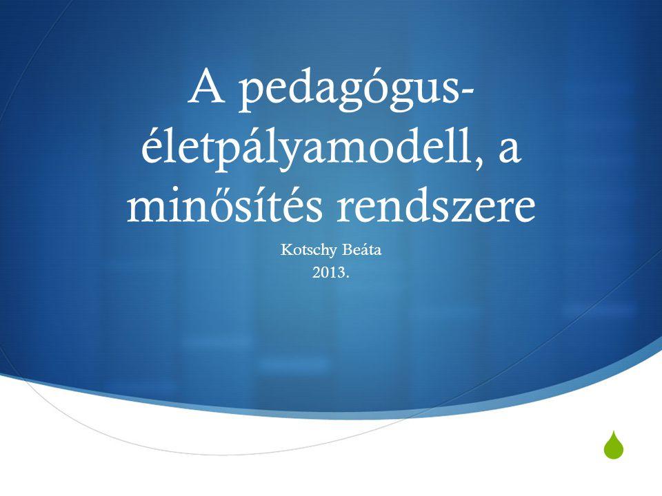  A pedagógus- életpályamodell, a min ő sítés rendszere Kotschy Beáta 2013.