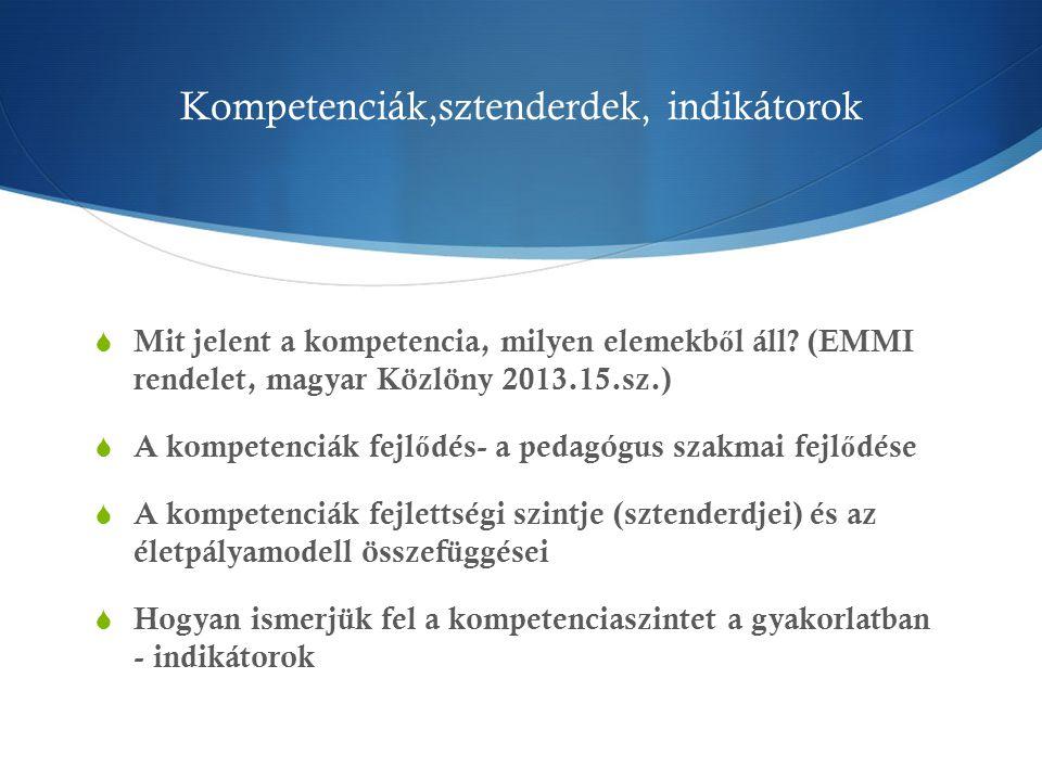 Kompetenciák,sztenderdek, indikátorok  Mit jelent a kompetencia, milyen elemekb ő l áll? (EMMI rendelet, magyar Közlöny 2013.15.sz.)  A kompetenciák