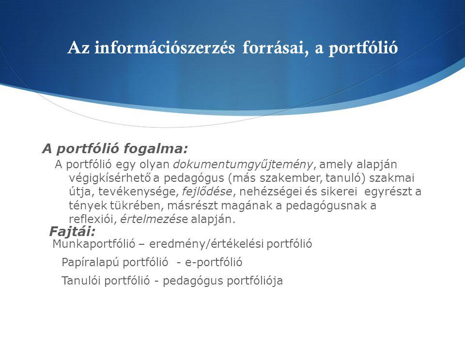 Az információszerzés forrásai, a portfólió A portfólió fogalma: A portfólió egy olyan dokumentumgyűjtemény, amely alapján végigkísérhető a pedagógus (