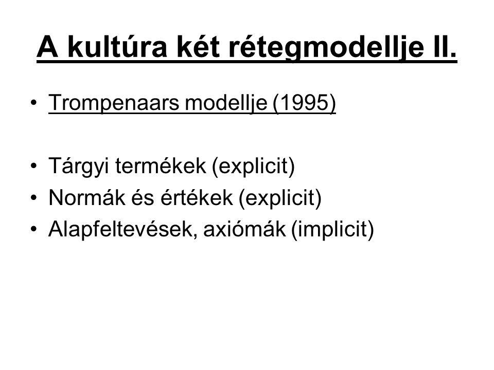 A kultúra két rétegmodellje II.