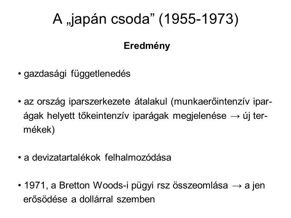 """A """"japán csoda (1955-1973) Eredmény gazdasági függetlenedés az ország iparszerkezete átalakul (munkaerőintenzív ipar- ágak helyett tőkeintenzív iparágak megjelenése → új ter- mékek) a devizatartalékok felhalmozódása 1971, a Bretton Woods-i pügyi rsz összeomlása → a jen erősödése a dollárral szemben"""