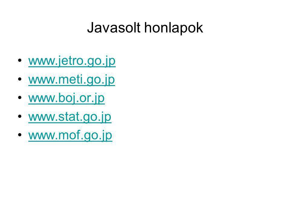 Javasolt honlapok www.jetro.go.jp www.meti.go.jp www.boj.or.jp www.stat.go.jp www.mof.go.jp