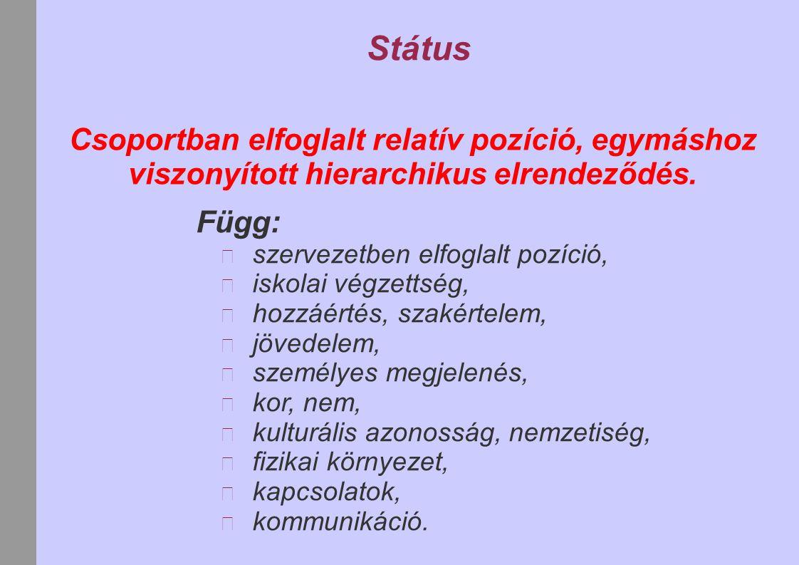 Státus Csoportban elfoglalt relatív pozíció, egymáshoz viszonyított hierarchikus elrendeződés. Függ: szervezetben elfoglalt pozíció, iskolai végzettsé