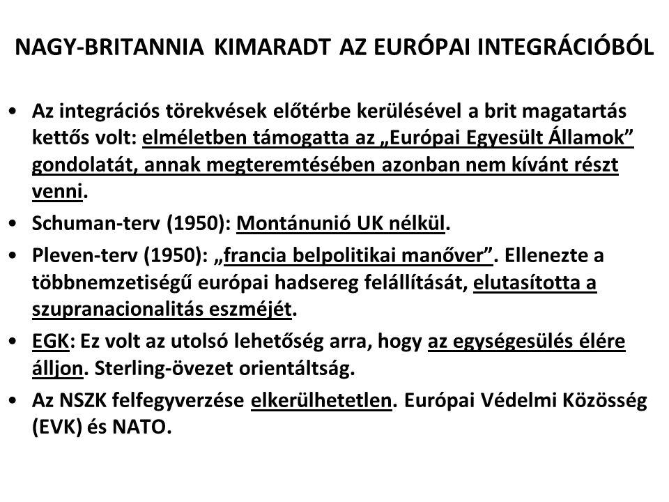 NAGY-BRITANNIA KIMARADT AZ EURÓPAI INTEGRÁCIÓBÓL Az integrációs törekvések előtérbe kerülésével a brit magatartás kettős volt: elméletben támogatta az
