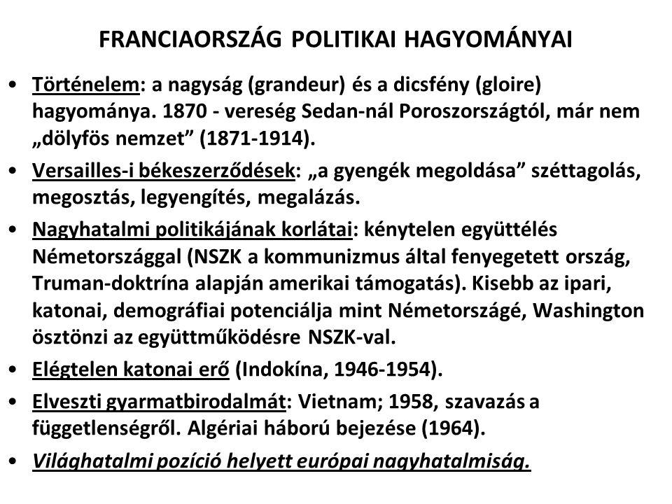 FRANCIAORSZÁG POLITIKAI HAGYOMÁNYAI Történelem: a nagyság (grandeur) és a dicsfény (gloire) hagyománya. 1870 - vereség Sedan-nál Poroszországtól, már