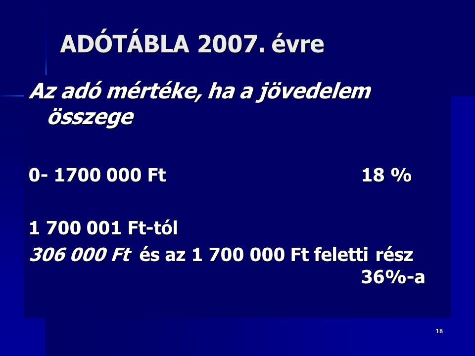 18 ADÓTÁBLA 2007. évre Az adó mértéke, ha a jövedelem összege 0- 1700 000 Ft18 % 1 700 001 Ft-tól 306 000 Ft és az 1 700 000 Ft feletti rész 36%-a