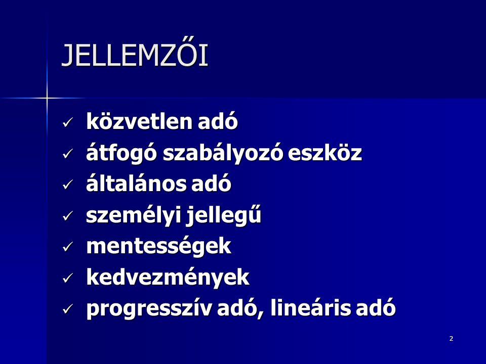 43 A TELJESÍTÉS HELYE Az áfa tv.