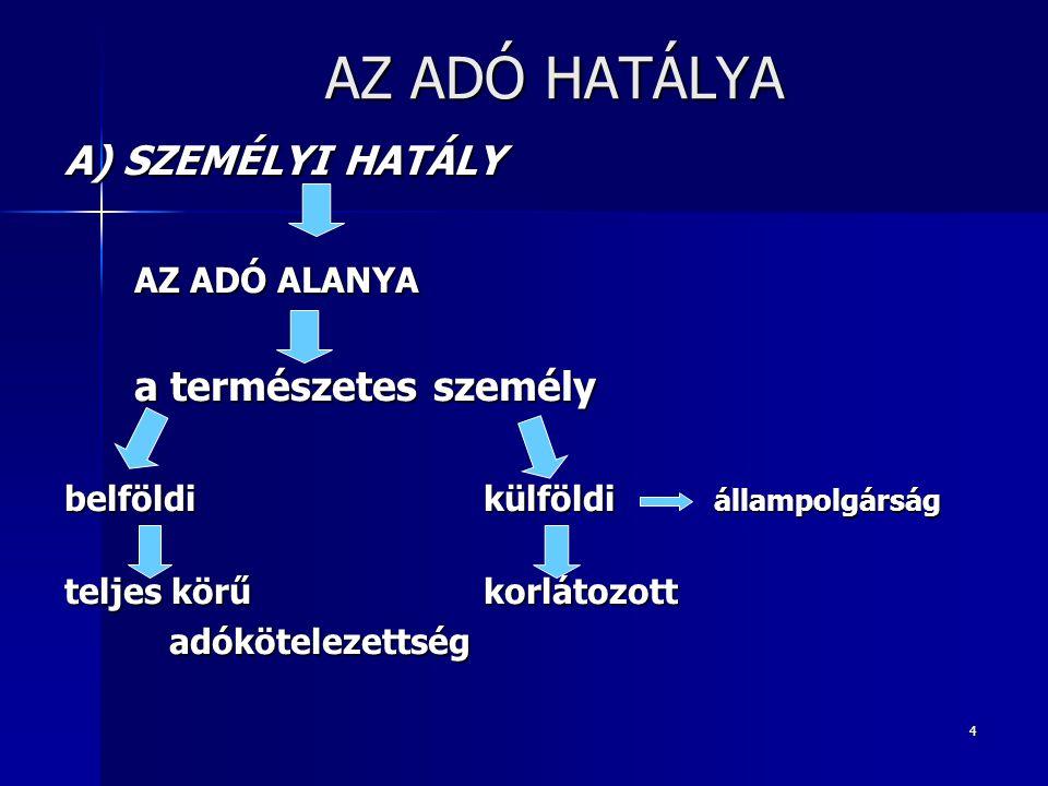 55 A magyar helyi adóztatás legfőbb jellemzői A helyi adóhatóság az önkormányzat jegyzője A helyi adók az összes adóbevétel kb.