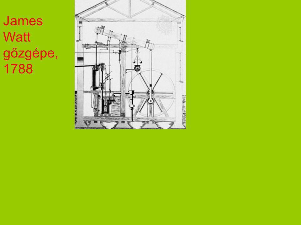 James Watt gőzgépe, 1788