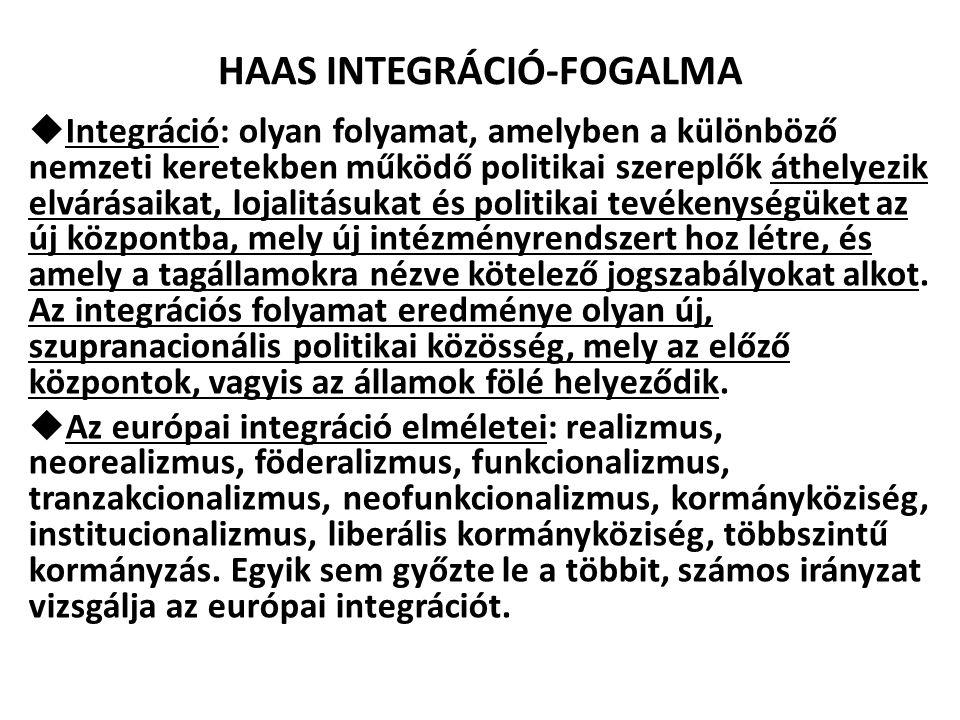 HAAS INTEGRÁCIÓ-FOGALMA  Integráció: olyan folyamat, amelyben a különböző nemzeti keretekben működő politikai szereplők áthelyezik elvárásaikat, loja