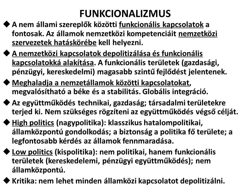 FUNKCIONALIZMUS  A nem állami szereplők közötti funkcionális kapcsolatok a fontosak. Az államok nemzetközi kompetenciáit nemzetközi szervezetek hatás