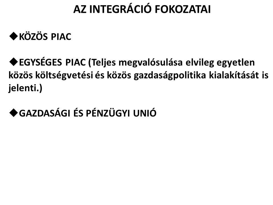 AZ INTEGRÁCIÓ FOKOZATAI  KÖZÖS PIAC  EGYSÉGES PIAC (Teljes megvalósulása elvileg egyetlen közös költségvetési és közös gazdaságpolitika kialakítását