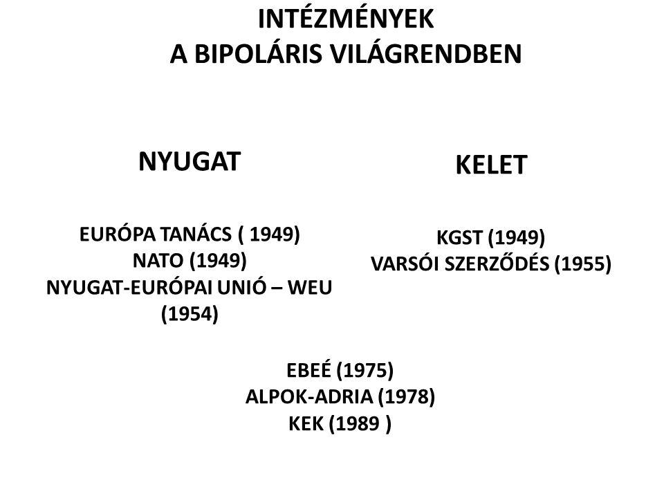 INTÉZMÉNYEK A BIPOLÁRIS VILÁGRENDBEN NYUGAT KELET EURÓPA TANÁCS ( 1949) NATO (1949) NYUGAT-EURÓPAI UNIÓ – WEU (1954) KGST (1949) VARSÓI SZERZŐDÉS (195