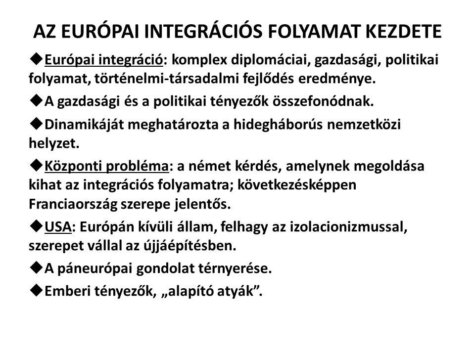 AZ EURÓPAI INTEGRÁCIÓS FOLYAMAT KEZDETE  Európai integráció: komplex diplomáciai, gazdasági, politikai folyamat, történelmi-társadalmi fejlődés eredm