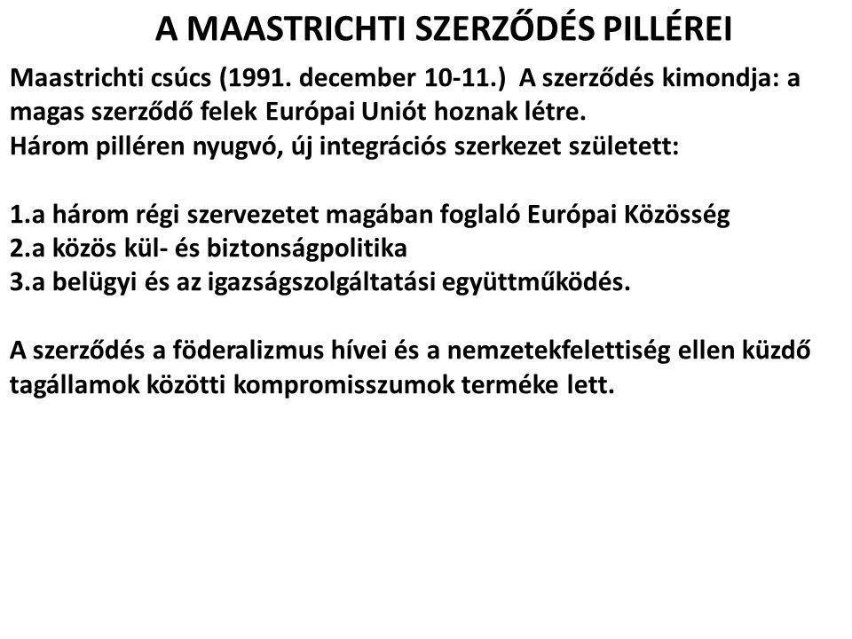 A MAASTRICHTI SZERZŐDÉS PILLÉREI Maastrichti csúcs (1991. december 10-11.) A szerződés kimondja: a magas szerződő felek Európai Uniót hoznak létre. Há