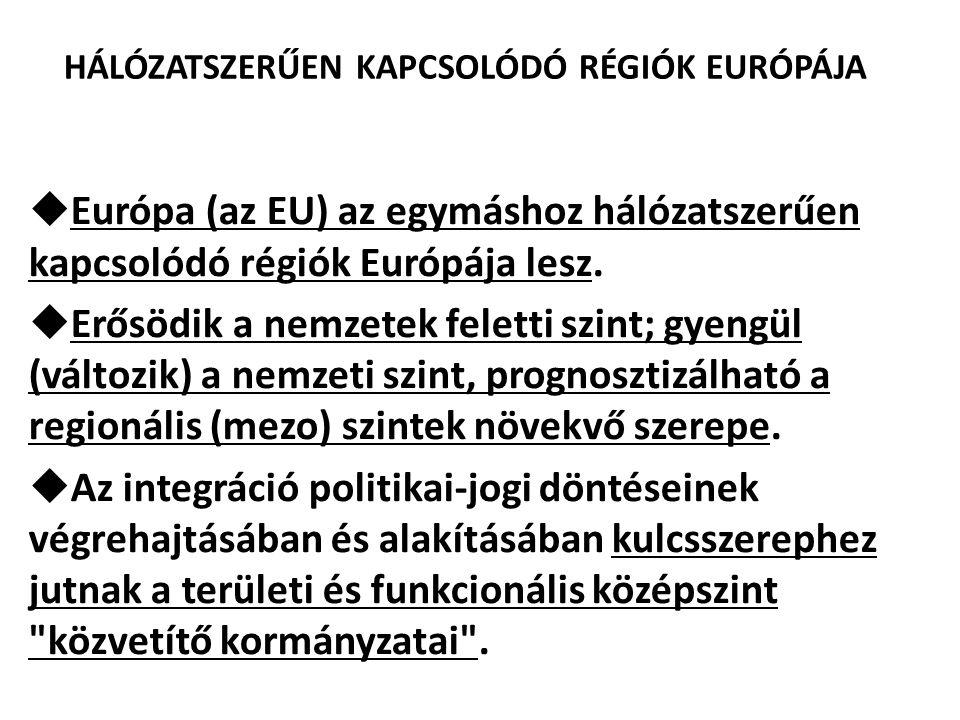 HÁLÓZATSZERŰEN KAPCSOLÓDÓ RÉGIÓK EURÓPÁJA  Európa (az EU) az egymáshoz hálózatszerűen kapcsolódó régiók Európája lesz.  Erősödik a nemzetek feletti