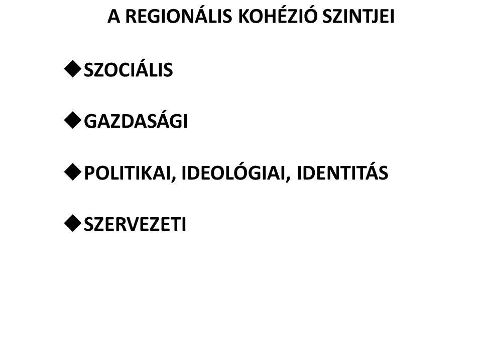 A REGIONÁLIS KOHÉZIÓ SZINTJEI  SZOCIÁLIS  GAZDASÁGI  POLITIKAI, IDEOLÓGIAI, IDENTITÁS  SZERVEZETI