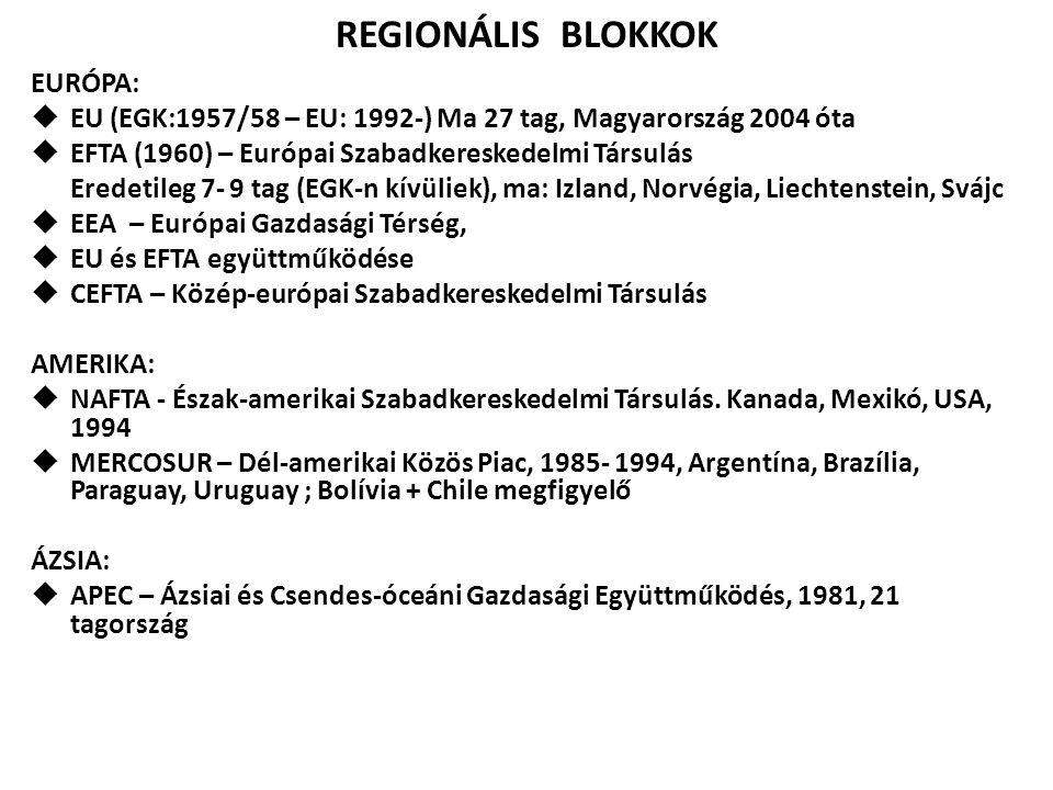 REGIONÁLIS BLOKKOK EURÓPA:  EU (EGK:1957/58 – EU: 1992-) Ma 27 tag, Magyarország 2004 óta  EFTA (1960) – Európai Szabadkereskedelmi Társulás Eredeti