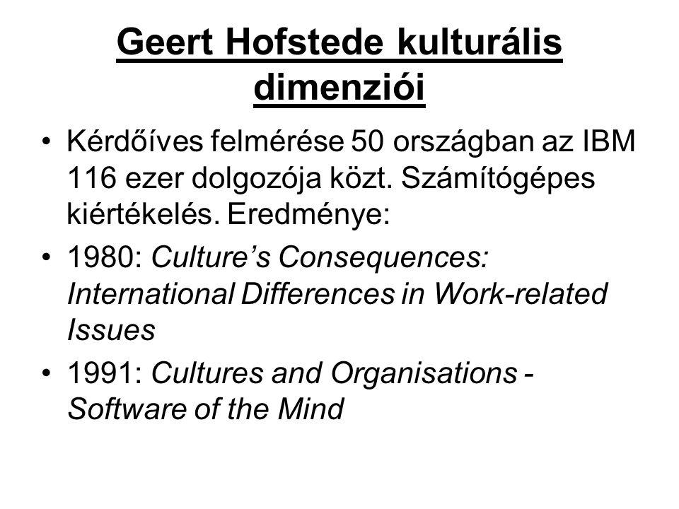 Geert Hofstede kulturális dimenziói Kérdőíves felmérése 50 országban az IBM 116 ezer dolgozója közt. Számítógépes kiértékelés. Eredménye: 1980: Cultur