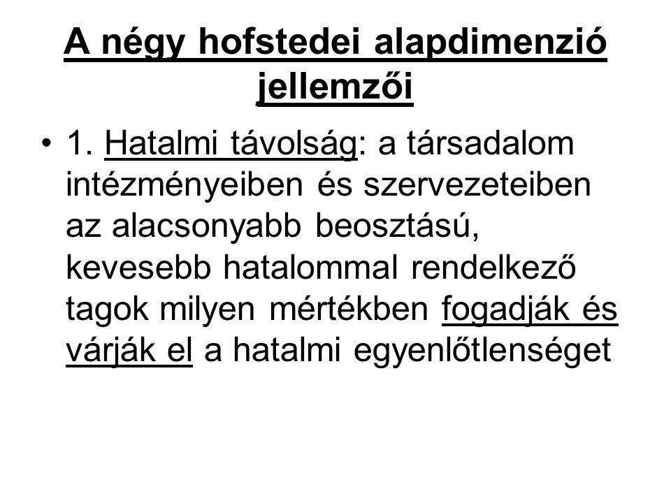 Hofstede vitatható állításai 1.
