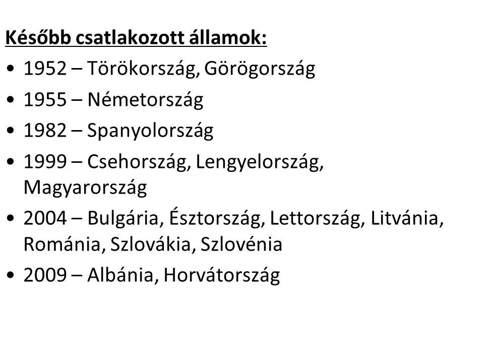Csatlakozásra váró államok: Macedónia, Ukrajna, Grúzia,MacedóniaUkrajnaGrúzia (Horvátország és Albánia 2008.