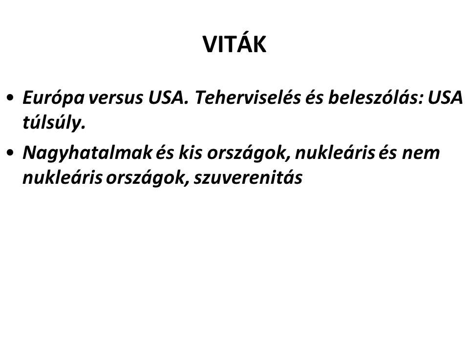 VITÁK Európa versus USA.Teherviselés és beleszólás: USA túlsúly.