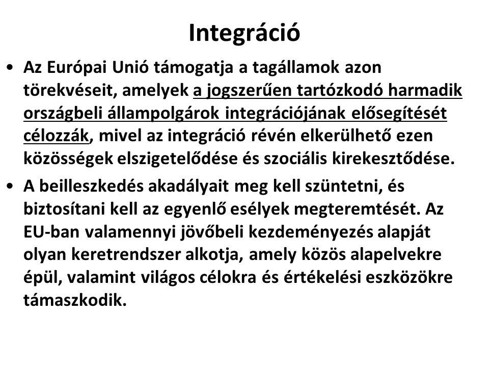 Integráció Az Európai Unió támogatja a tagállamok azon törekvéseit, amelyek a jogszerűen tartózkodó harmadik országbeli állampolgárok integrációjának