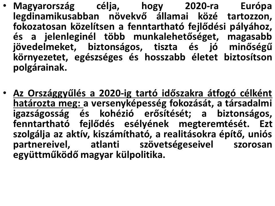 Magyarország célja, hogy 2020-ra Európa legdinamikusabban növekvő államai közé tartozzon, fokozatosan közelítsen a fenntartható fejlődési pályához, és