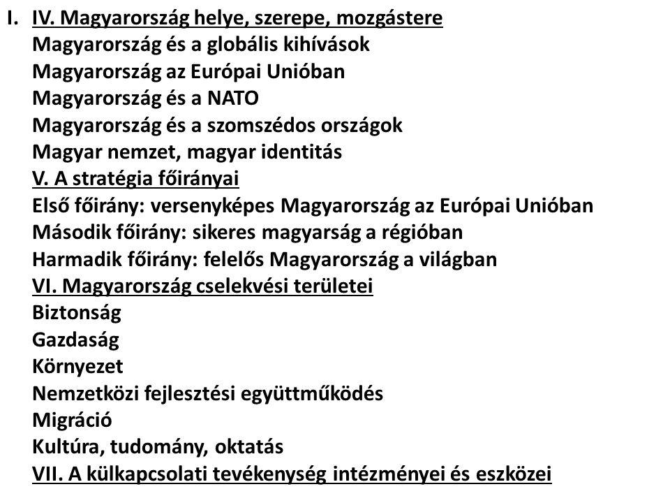 I.IV. Magyarország helye, szerepe, mozgástere Magyarország és a globális kihívások Magyarország az Európai Unióban Magyarország és a NATO Magyarország