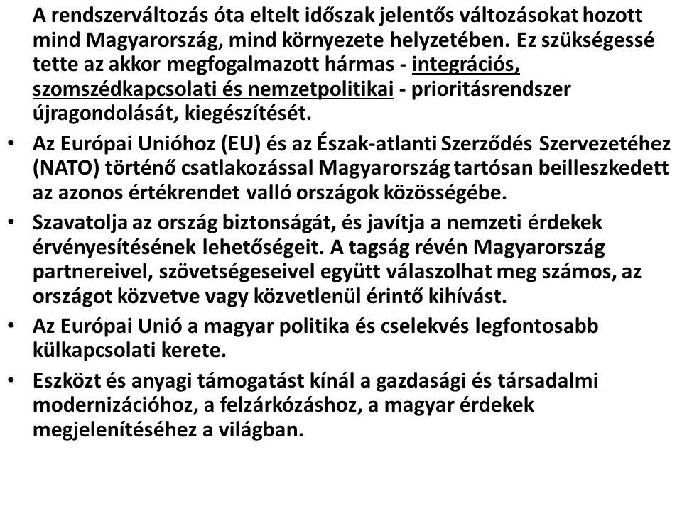 A rendszerváltozás óta eltelt időszak jelentős változásokat hozott mind Magyarország, mind környezete helyzetében. Ez szükségessé tette az akkor megfo