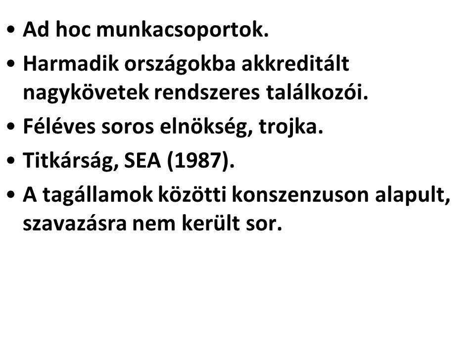 Ad hoc munkacsoportok. Harmadik országokba akkreditált nagykövetek rendszeres találkozói. Féléves soros elnökség, trojka. Titkárság, SEA (1987). A tag