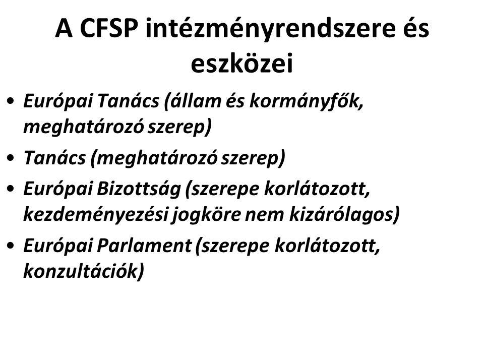 A CFSP intézményrendszere és eszközei Európai Tanács (állam és kormányfők, meghatározó szerep) Tanács (meghatározó szerep) Európai Bizottság (szerepe