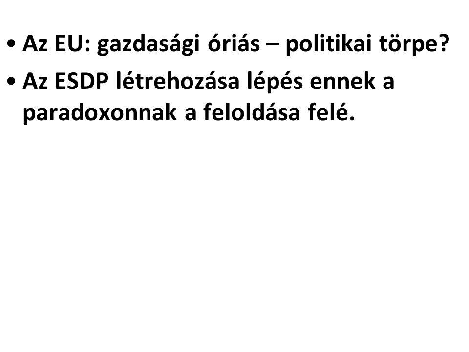 Az EU: gazdasági óriás – politikai törpe? Az ESDP létrehozása lépés ennek a paradoxonnak a feloldása felé.