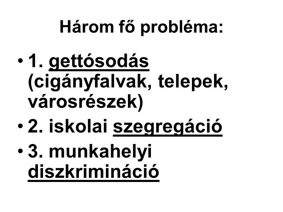 Három fő probléma: 1. gettósodás (cigányfalvak, telepek, városrészek) 2. iskolai szegregáció 3. munkahelyi diszkrimináció