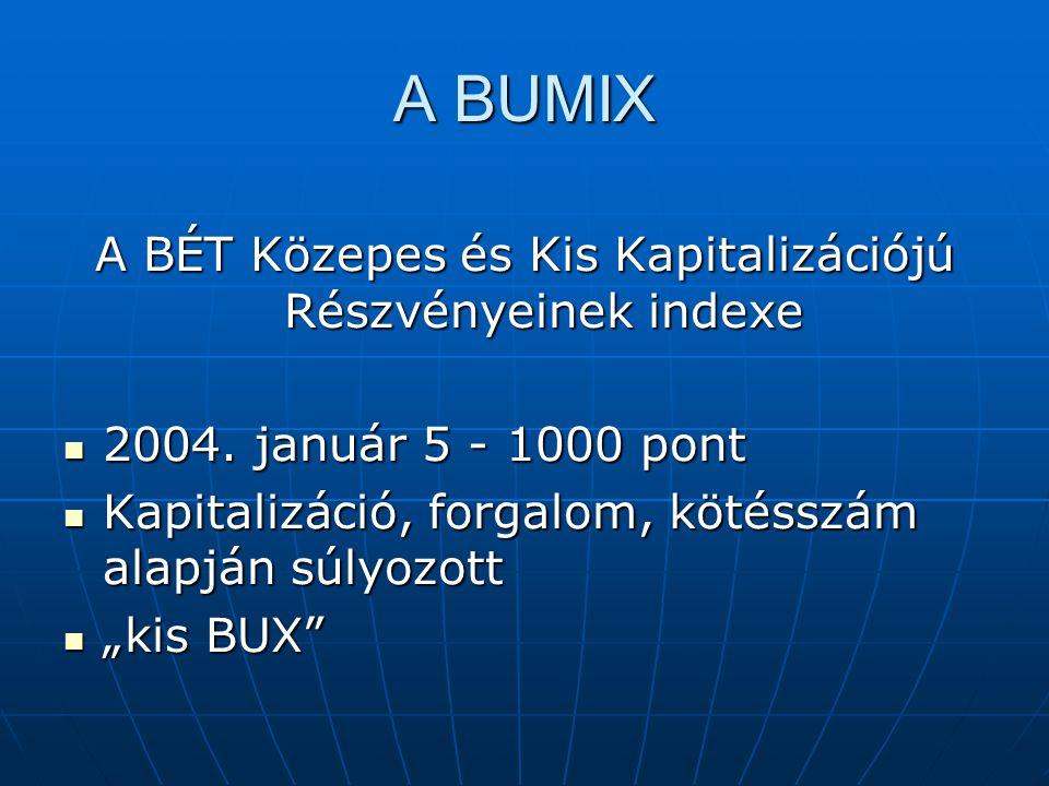 A BUMIX A BÉT Közepes és Kis Kapitalizációjú Részvényeinek indexe 2004. január 5 - 1000 pont 2004. január 5 - 1000 pont Kapitalizáció, forgalom, kötés