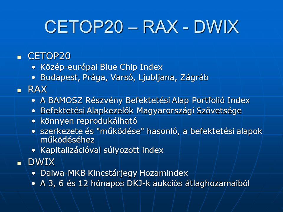 CETOP20 – RAX - DWIX CETOP20 CETOP20 Közép-európai Blue Chip IndexKözép-európai Blue Chip Index Budapest, Prága, Varsó, Ljubljana, ZágrábBudapest, Prá