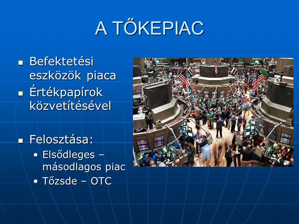 CETOP20 – RAX - DWIX CETOP20 CETOP20 Közép-európai Blue Chip IndexKözép-európai Blue Chip Index Budapest, Prága, Varsó, Ljubljana, ZágrábBudapest, Prága, Varsó, Ljubljana, Zágráb RAX RAX A BAMOSZ Részvény Befektetési Alap Portfolió IndexA BAMOSZ Részvény Befektetési Alap Portfolió Index Befektetési Alapkezelők Magyarországi SzövetségeBefektetési Alapkezelők Magyarországi Szövetsége könnyen reprodukálhatókönnyen reprodukálható szerkezete és működése hasonló, a befektetési alapok működéséhezszerkezete és működése hasonló, a befektetési alapok működéséhez Kapitalizációval súlyozott indexKapitalizációval súlyozott index DWIX DWIX Daiwa-MKB Kincstárjegy HozamindexDaiwa-MKB Kincstárjegy Hozamindex A 3, 6 és 12 hónapos DKJ-k aukciós átlaghozamaibólA 3, 6 és 12 hónapos DKJ-k aukciós átlaghozamaiból