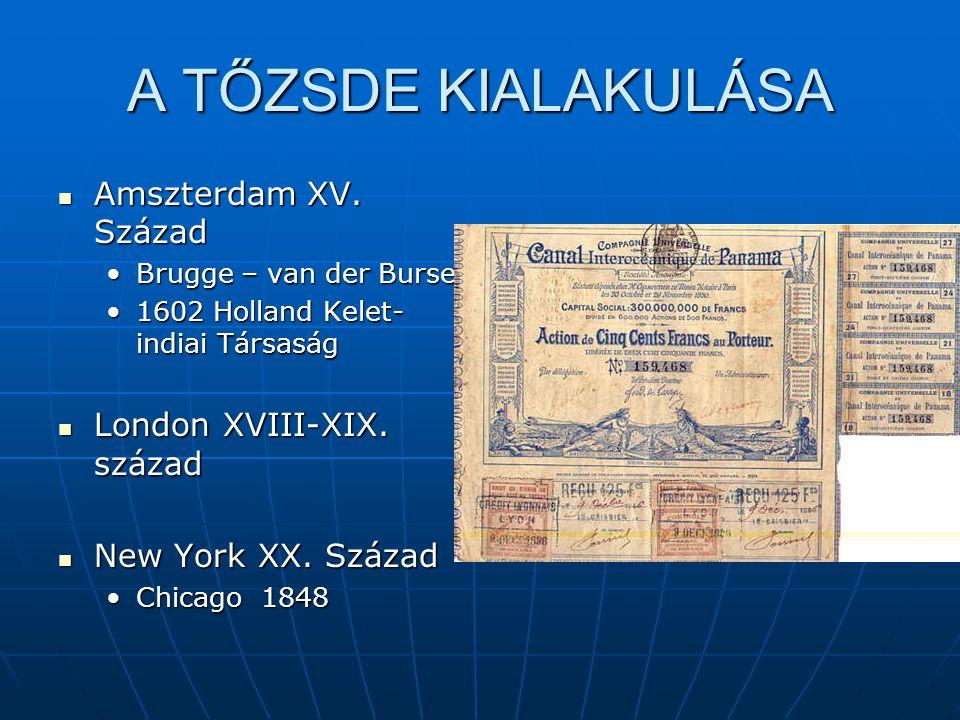 A TŐZSDE KIALAKULÁSA Amszterdam XV. Század Amszterdam XV. Század Brugge – van der BurseBrugge – van der Burse 1602 Holland Kelet- indiai Társaság1602