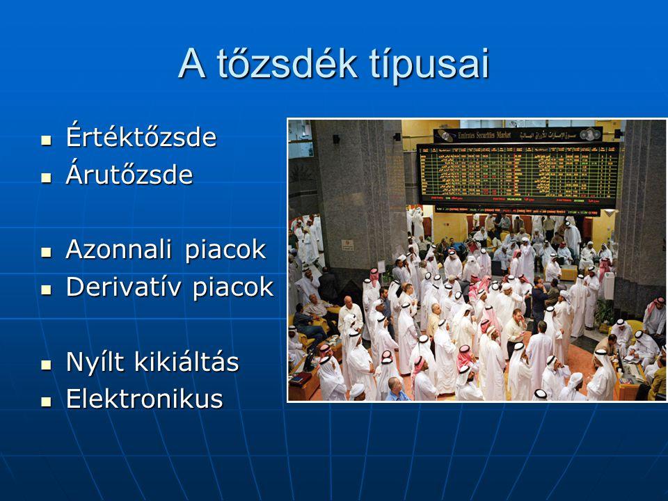A tőzsdék típusai Értéktőzsde Értéktőzsde Árutőzsde Árutőzsde Azonnali piacok Azonnali piacok Derivatív piacok Derivatív piacok Nyílt kikiáltás Nyílt