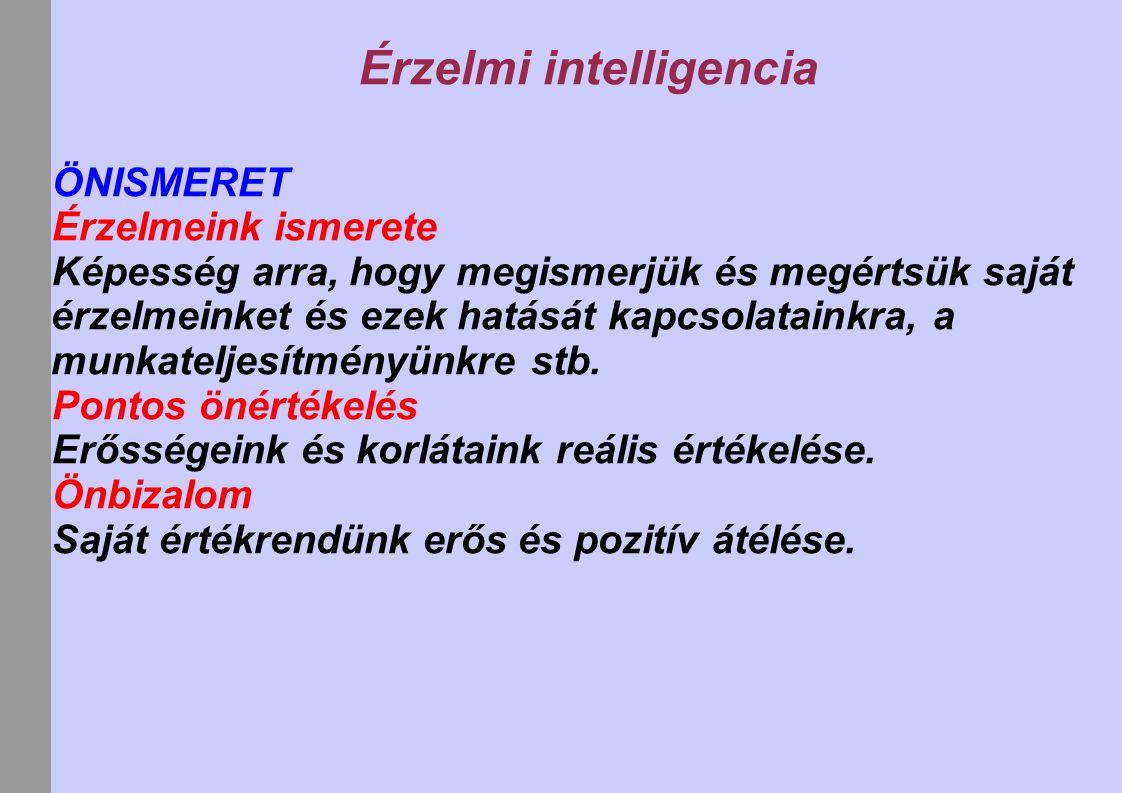 Érzelmi intelligencia ÖNISMERET Érzelmeink ismerete Képesség arra, hogy megismerjük és megértsük saját érzelmeinket és ezek hatását kapcsolatainkra, a