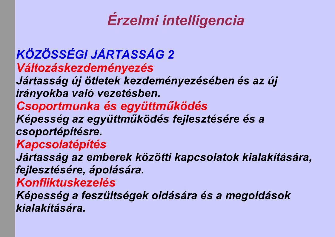 Érzelmi intelligencia KÖZÖSSÉGI JÁRTASSÁG 2 Változáskezdeményezés Jártasság új ötletek kezdeményezésében és az új irányokba való vezetésben. Csoportmu