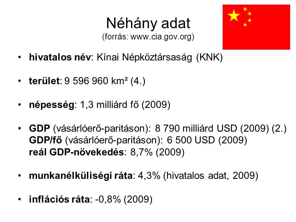 Néhány adat (forrás: www.cia.gov.org) hivatalos név: Kínai Népköztársaság (KNK) terület: 9 596 960 km² (4.) népesség: 1,3 milliárd fő (2009) GDP (vásá