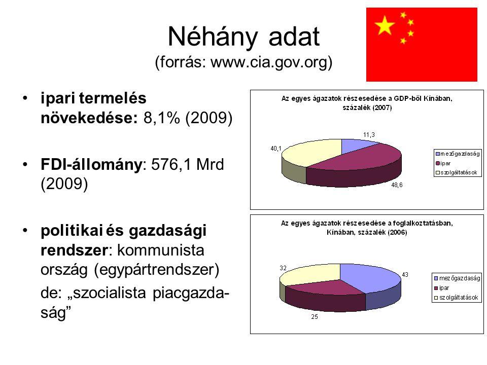 Néhány adat (forrás: www.cia.gov.org) ipari termelés növekedése: 8,1% (2009) FDI-állomány: 576,1 Mrd (2009) politikai és gazdasági rendszer: kommunist