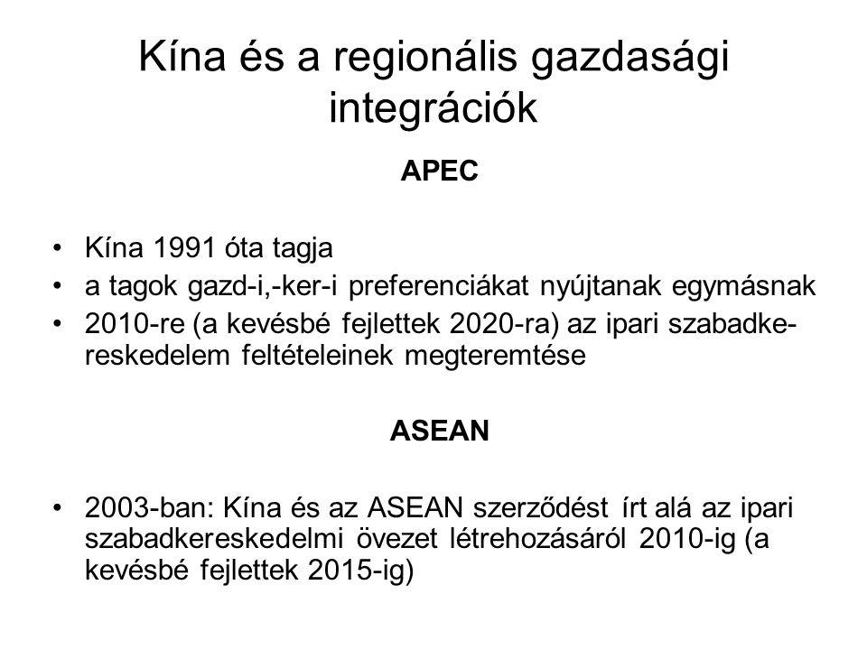 Kína és a regionális gazdasági integrációk APEC Kína 1991 óta tagja a tagok gazd-i,-ker-i preferenciákat nyújtanak egymásnak 2010-re (a kevésbé fejlet