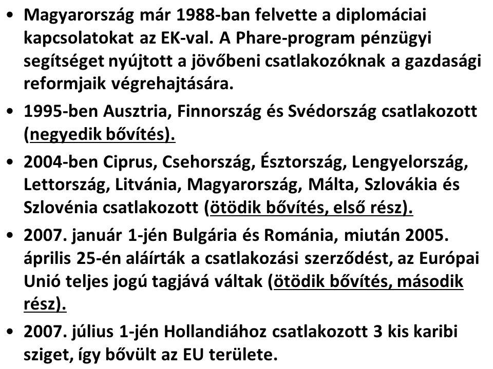 Magyarország már 1988-ban felvette a diplomáciai kapcsolatokat az EK-val. A Phare-program pénzügyi segítséget nyújtott a jövőbeni csatlakozóknak a gaz