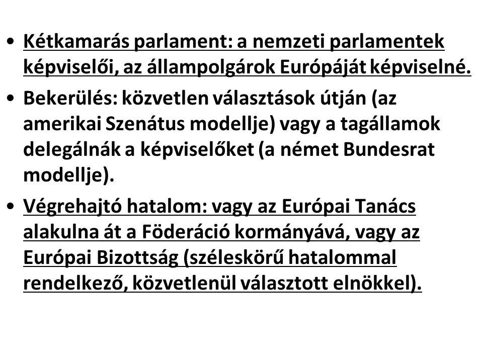 Kétkamarás parlament: a nemzeti parlamentek képviselői, az állampolgárok Európáját képviselné. Bekerülés: közvetlen választások útján (az amerikai Sze