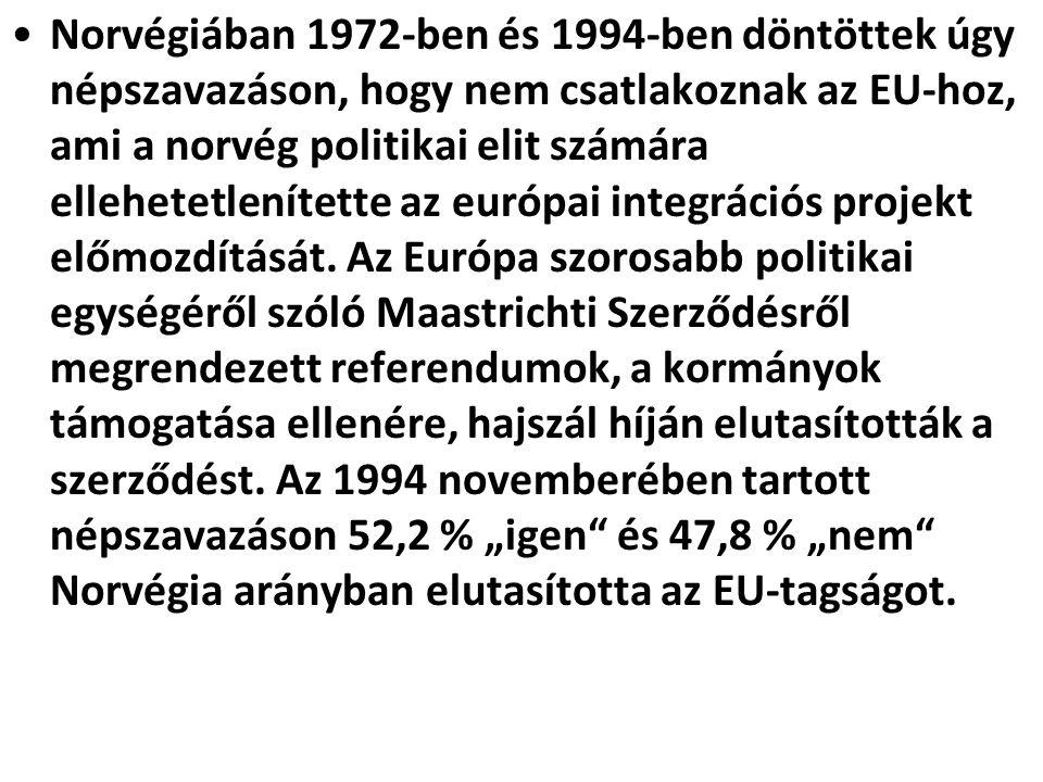 Norvégiában 1972-ben és 1994-ben döntöttek úgy népszavazáson, hogy nem csatlakoznak az EU-hoz, ami a norvég politikai elit számára ellehetetlenítette az európai integrációs projekt előmozdítását.