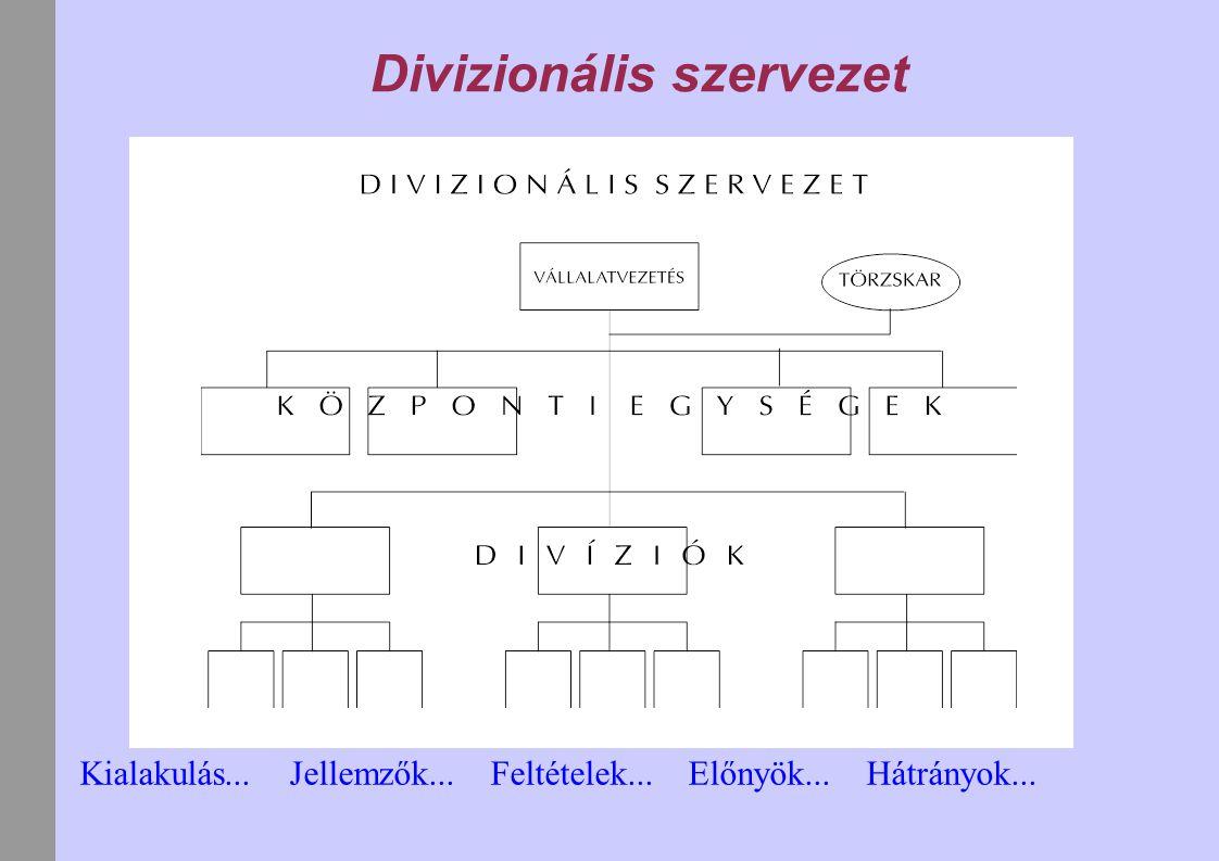Divizionális szervezet Kialakulás... Jellemzők... Feltételek... Előnyök... Hátrányok...
